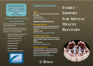 Family Support for Mental Health Recovery Resource Brochure
