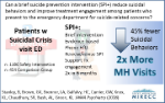 Visual abstract on safety planning in emergency departments