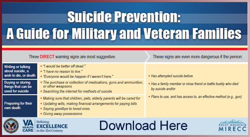 Military and Veteran Suicide Prevention Guide for Families
