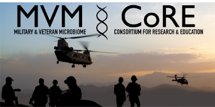 Military and Veteran Microbiome