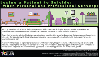 Losing a Patient to Suicide