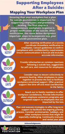 Supporting Employees After a Suicide